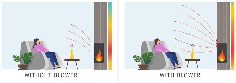 effects of fireplace fan